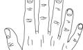 Vrásčitá pokožka rukou